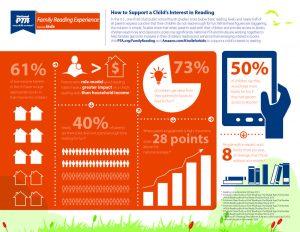NPTA_Amazon Infographic_v4